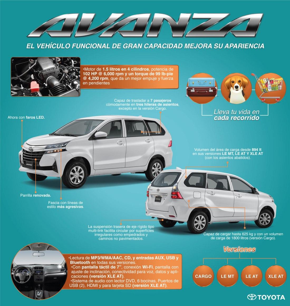 Infografia_Avanza_EN BAJA