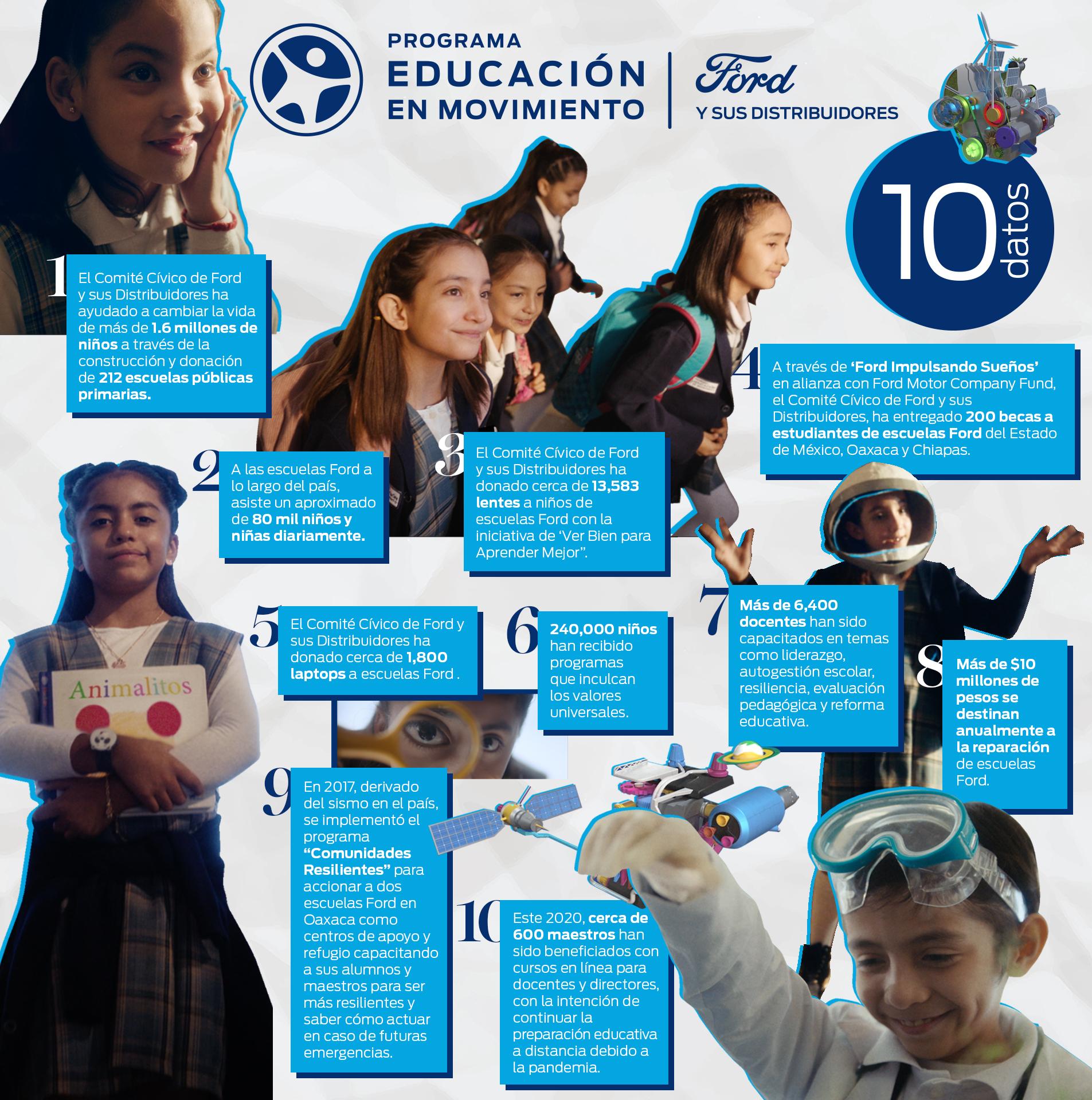InfografÍa Educación en Movimiento