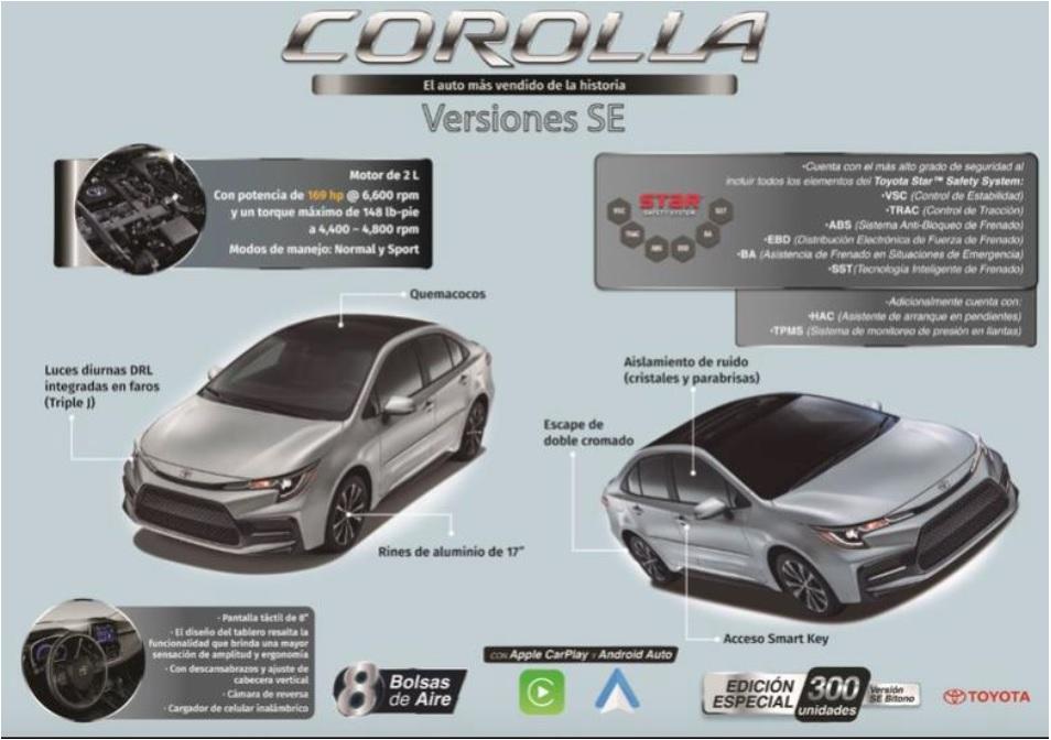Infografia_Corolla_Bitono_azul_CMYK-01