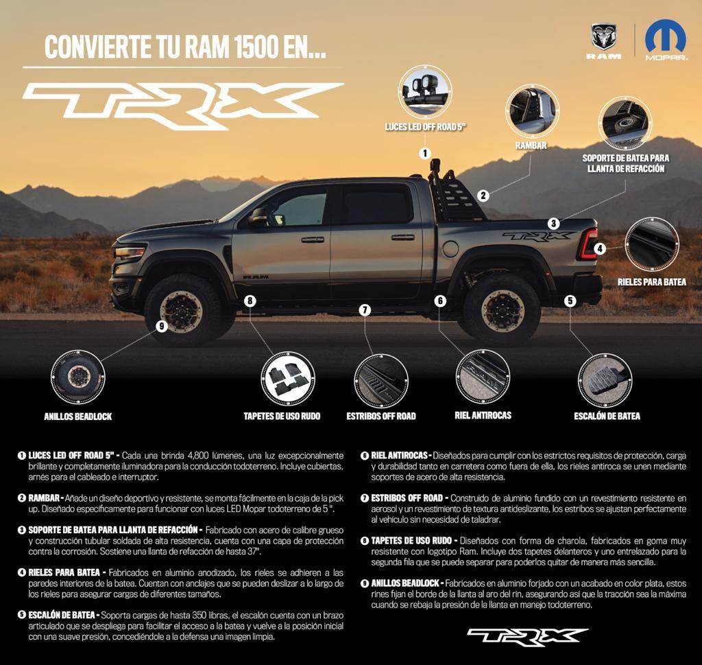 Convierte tu Ram 1500 en TRX con Mopar