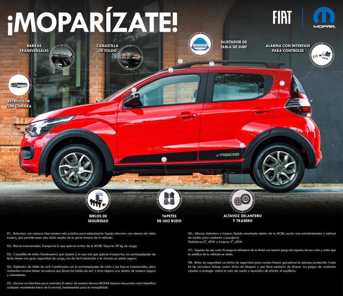 dreamcard Fiat MOBI 2021